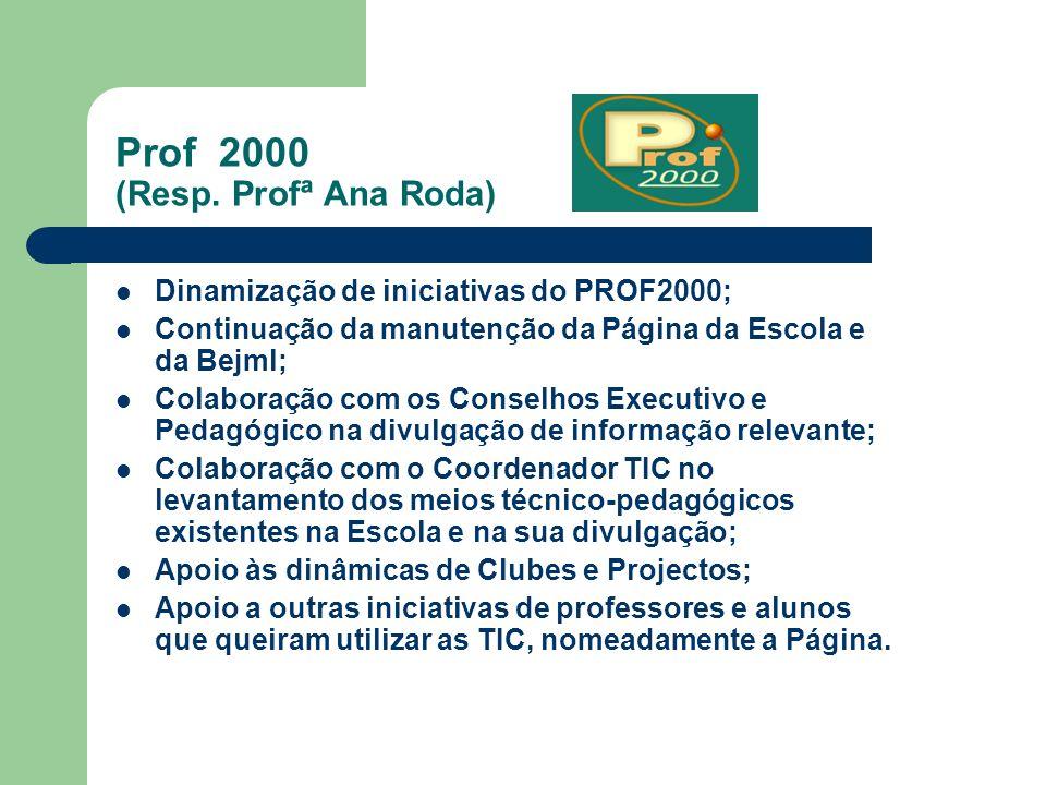 Prof 2000 (Resp. Profª Ana Roda) Dinamização de iniciativas do PROF2000; Continuação da manutenção da Página da Escola e da Bejml; Colaboração com os