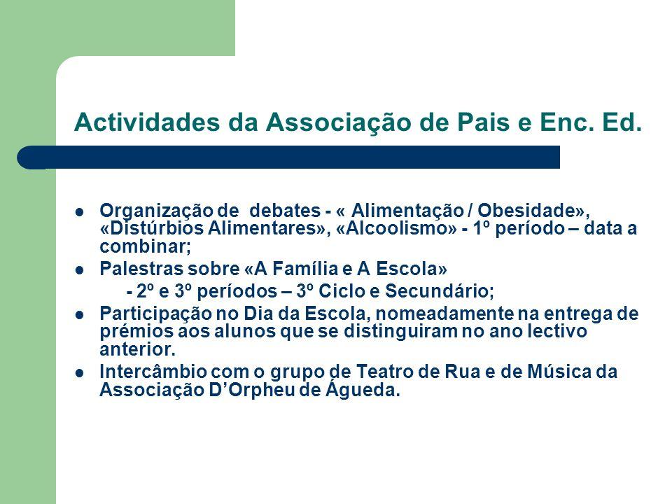 Actividades da Associação de Pais e Enc. Ed. Organização de debates - « Alimentação / Obesidade», «Distúrbios Alimentares», «Alcoolismo» - 1º período