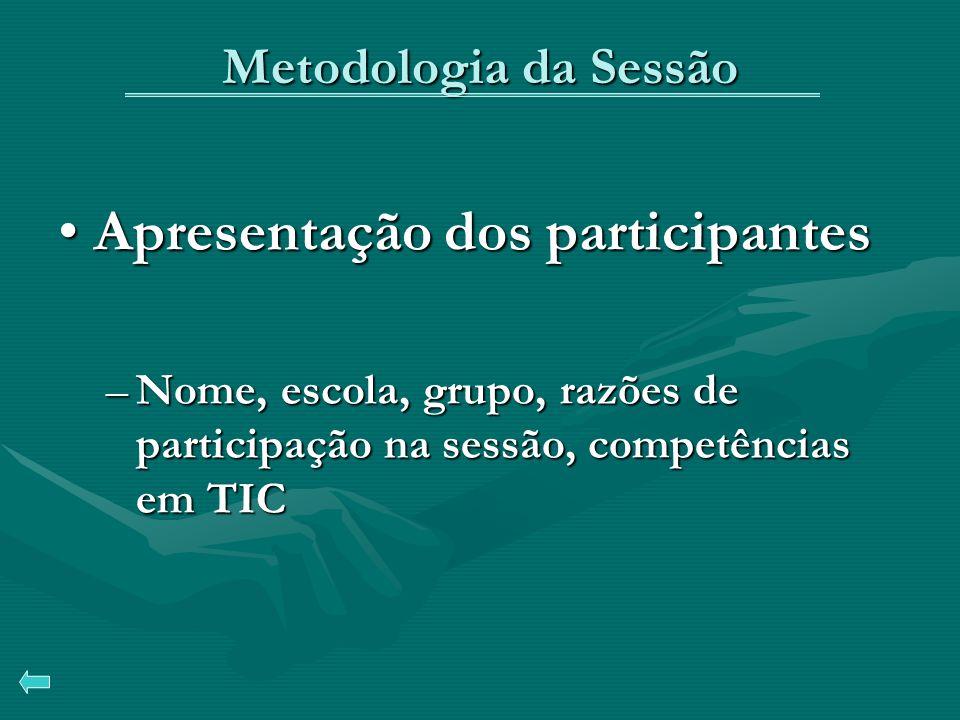 Metodologia da Sessão Apresentação dos participantesApresentação dos participantes –Nome, escola, grupo, razões de participação na sessão, competências em TIC