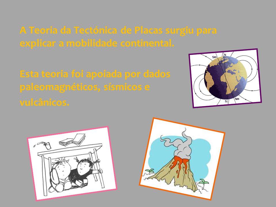 A Teoria da Tectónica de Placas surgiu para explicar a mobilidade continental.