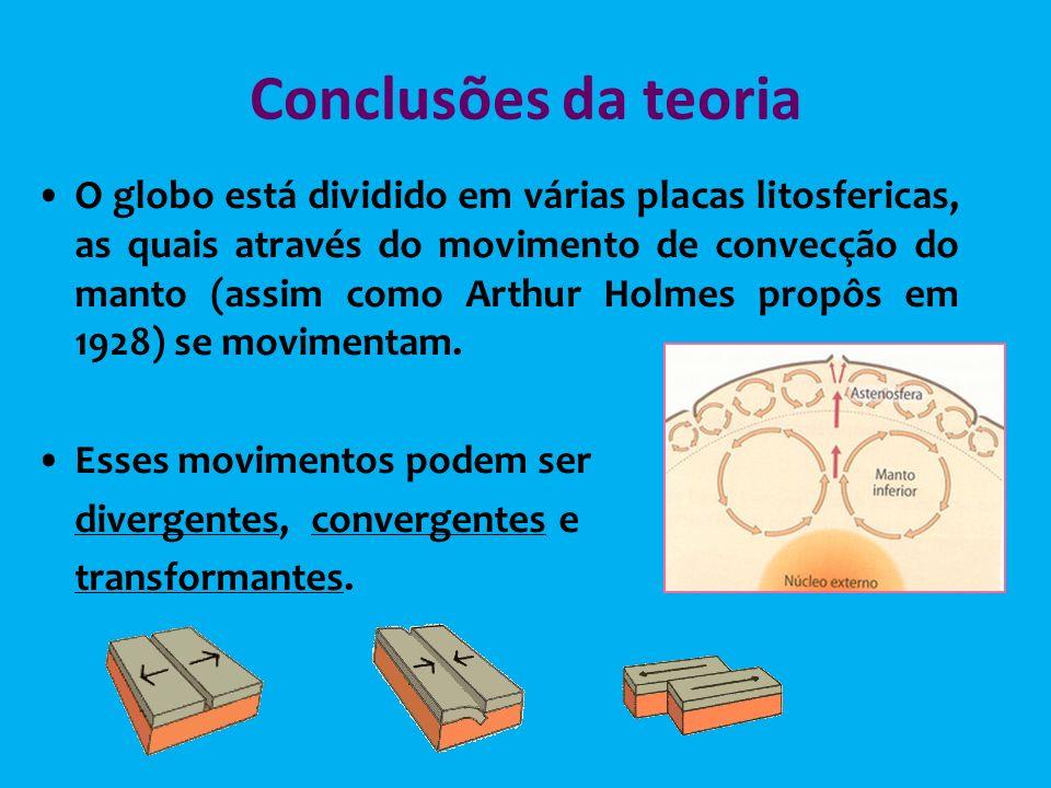 Conclusões da teoria O globo está dividido em várias placas litosfericas, as quais através do movimento de convecção do manto (assim como Arthur Holme