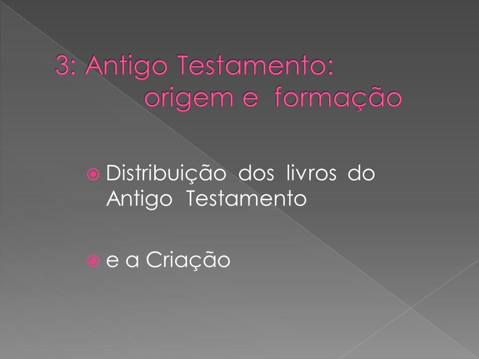 Distribuição dos livros do Antigo Testamento e a Criação