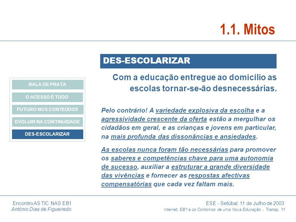Encontro AS TIC NAS EB1 ESE - Setúbal, 11 de Julho de 2003 António Dias de Figueiredo Internet, EB1 e os Contornos de uma Nova Educação - Transp. 11 C