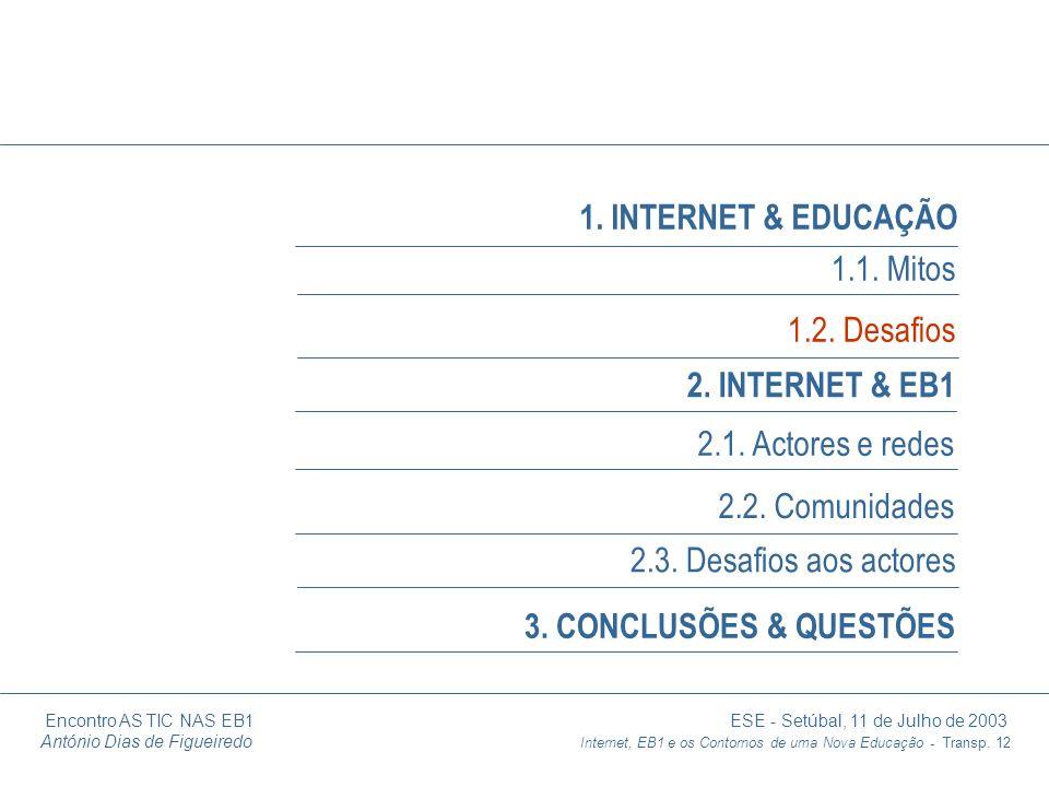 Encontro AS TIC NAS EB1 ESE - Setúbal, 11 de Julho de 2003 António Dias de Figueiredo Internet, EB1 e os Contornos de uma Nova Educação - Transp. 12 1
