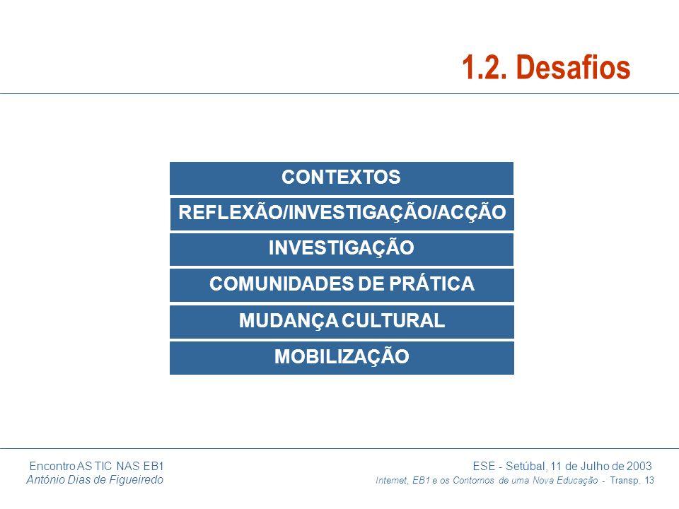 Encontro AS TIC NAS EB1 ESE - Setúbal, 11 de Julho de 2003 António Dias de Figueiredo Internet, EB1 e os Contornos de uma Nova Educação - Transp. 13 C