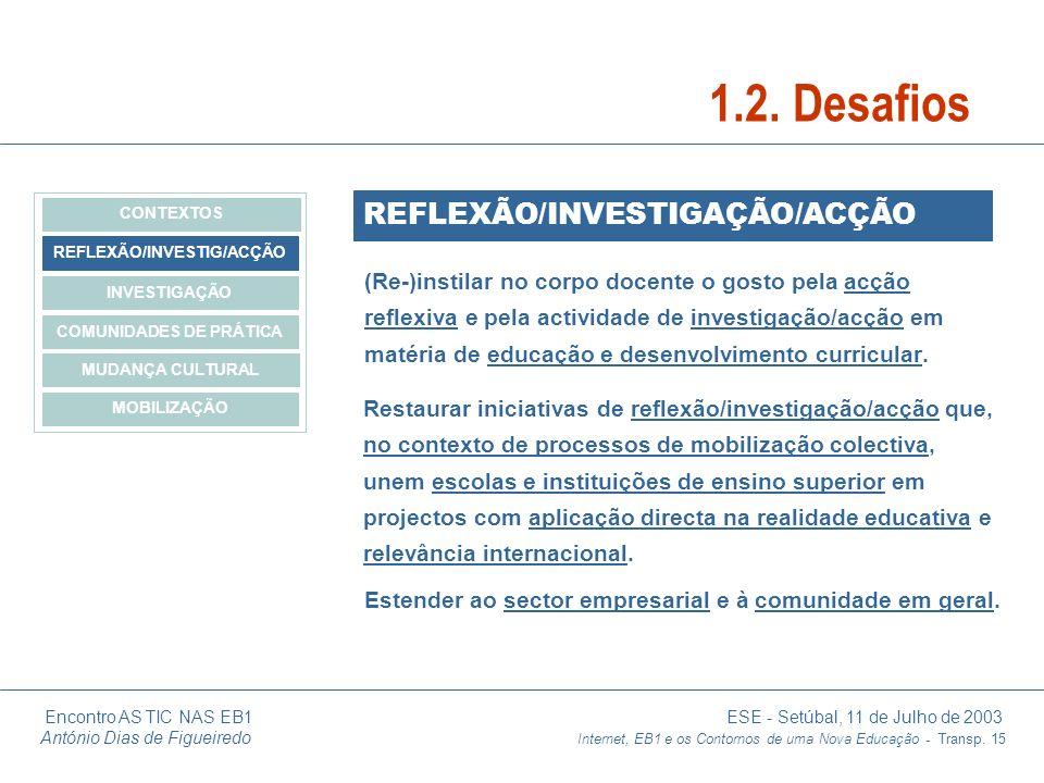 Encontro AS TIC NAS EB1 ESE - Setúbal, 11 de Julho de 2003 António Dias de Figueiredo Internet, EB1 e os Contornos de uma Nova Educação - Transp. 15 R