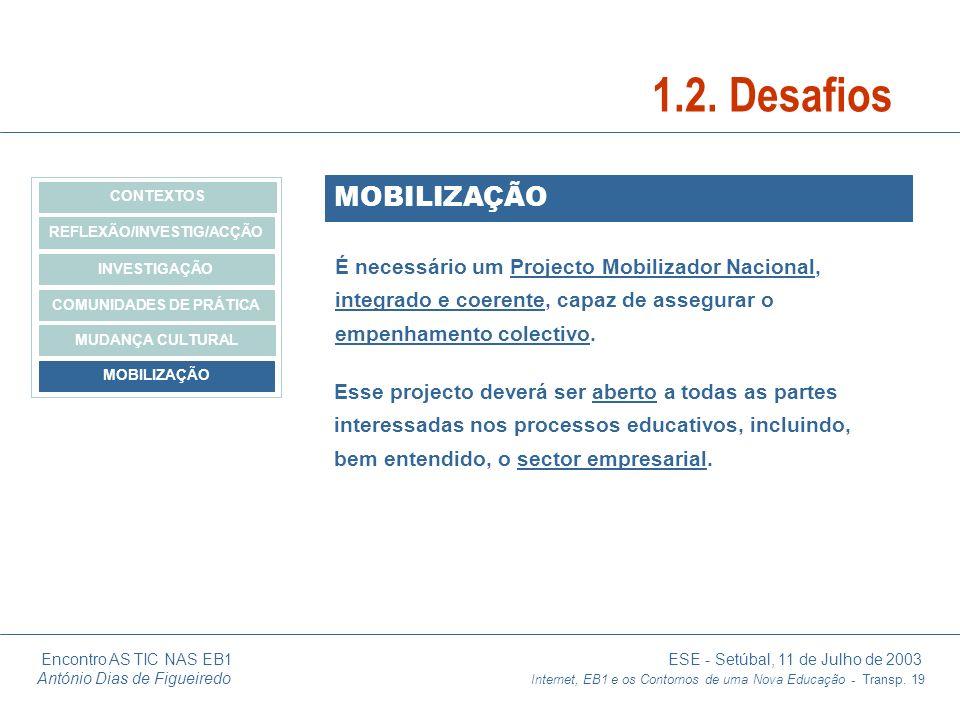 Encontro AS TIC NAS EB1 ESE - Setúbal, 11 de Julho de 2003 António Dias de Figueiredo Internet, EB1 e os Contornos de uma Nova Educação - Transp. 19 M