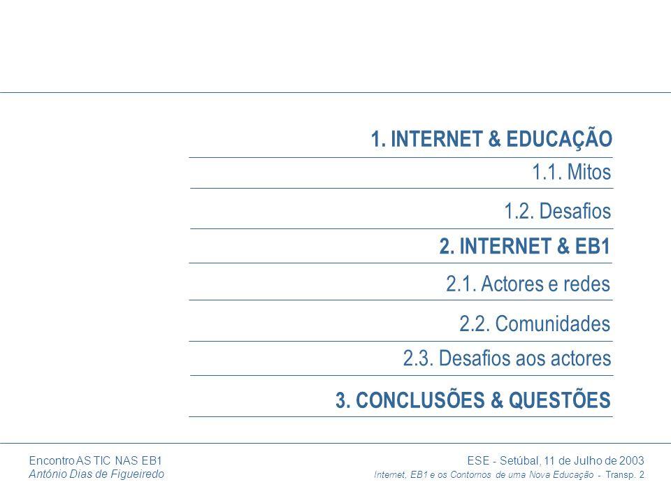 Encontro AS TIC NAS EB1 ESE - Setúbal, 11 de Julho de 2003 António Dias de Figueiredo Internet, EB1 e os Contornos de uma Nova Educação - Transp. 2 1.