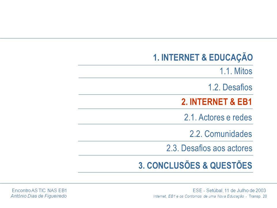 Encontro AS TIC NAS EB1 ESE - Setúbal, 11 de Julho de 2003 António Dias de Figueiredo Internet, EB1 e os Contornos de uma Nova Educação - Transp. 20 1