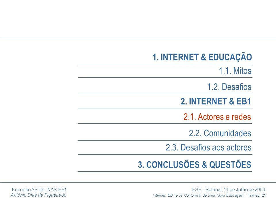 Encontro AS TIC NAS EB1 ESE - Setúbal, 11 de Julho de 2003 António Dias de Figueiredo Internet, EB1 e os Contornos de uma Nova Educação - Transp. 21 1