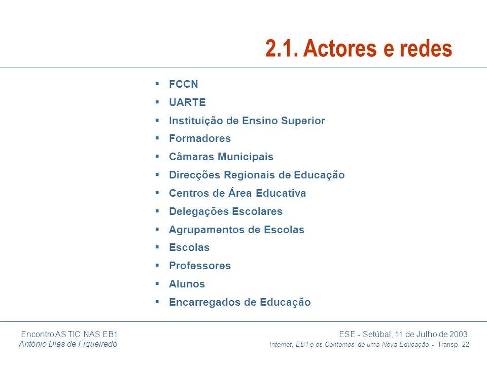 Encontro AS TIC NAS EB1 ESE - Setúbal, 11 de Julho de 2003 António Dias de Figueiredo Internet, EB1 e os Contornos de uma Nova Educação - Transp. 22 F