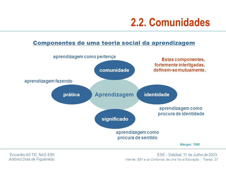 Encontro AS TIC NAS EB1 ESE - Setúbal, 11 de Julho de 2003 António Dias de Figueiredo Internet, EB1 e os Contornos de uma Nova Educação - Transp. 27 A