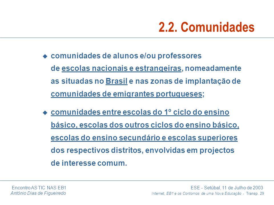 Encontro AS TIC NAS EB1 ESE - Setúbal, 11 de Julho de 2003 António Dias de Figueiredo Internet, EB1 e os Contornos de uma Nova Educação - Transp. 29 u