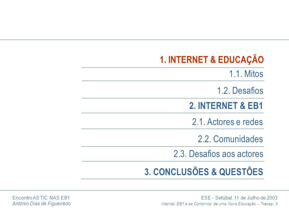 Encontro AS TIC NAS EB1 ESE - Setúbal, 11 de Julho de 2003 António Dias de Figueiredo Internet, EB1 e os Contornos de uma Nova Educação - Transp. 3 1.