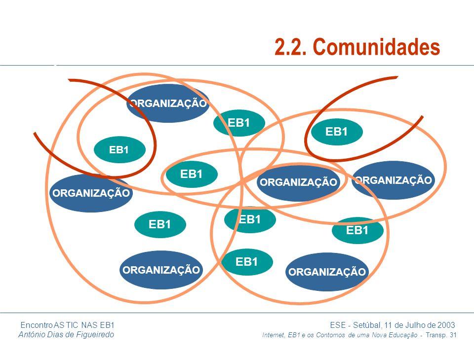 Encontro AS TIC NAS EB1 ESE - Setúbal, 11 de Julho de 2003 António Dias de Figueiredo Internet, EB1 e os Contornos de uma Nova Educação - Transp. 31 E