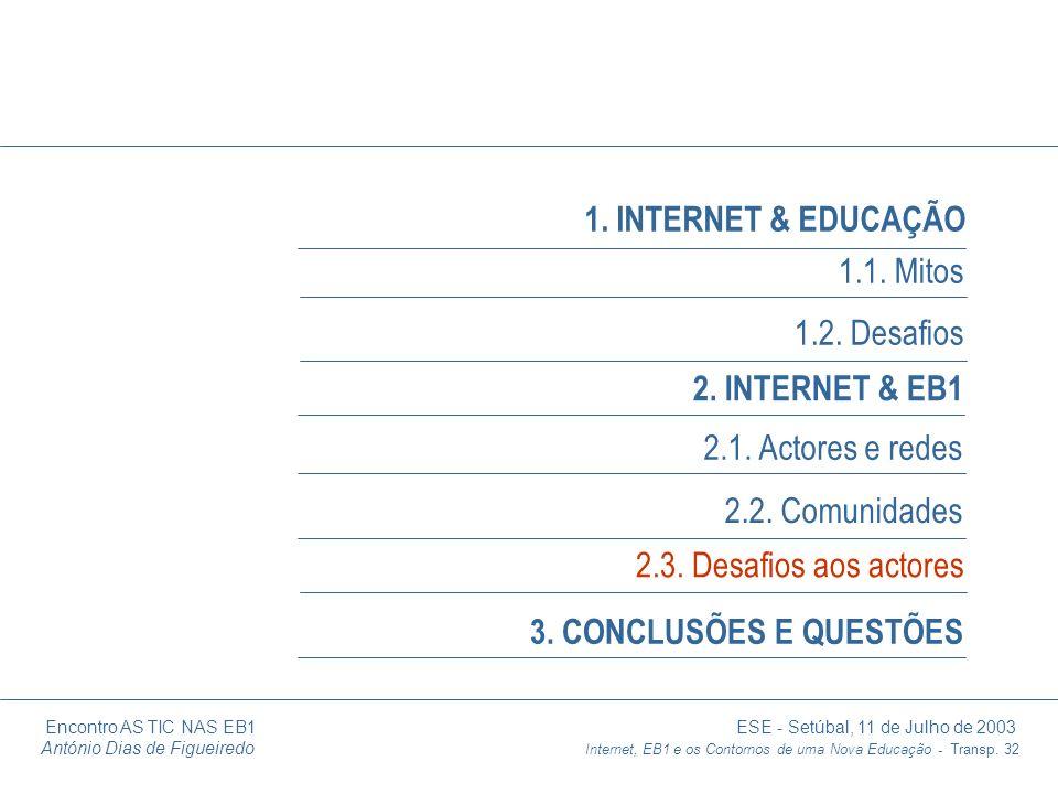 Encontro AS TIC NAS EB1 ESE - Setúbal, 11 de Julho de 2003 António Dias de Figueiredo Internet, EB1 e os Contornos de uma Nova Educação - Transp. 32 1