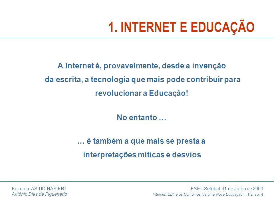 Encontro AS TIC NAS EB1 ESE - Setúbal, 11 de Julho de 2003 António Dias de Figueiredo Internet, EB1 e os Contornos de uma Nova Educação - Transp. 4 A
