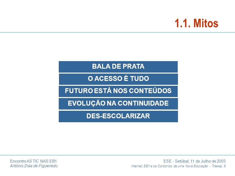 Encontro AS TIC NAS EB1 ESE - Setúbal, 11 de Julho de 2003 António Dias de Figueiredo Internet, EB1 e os Contornos de uma Nova Educação - Transp. 6 BA