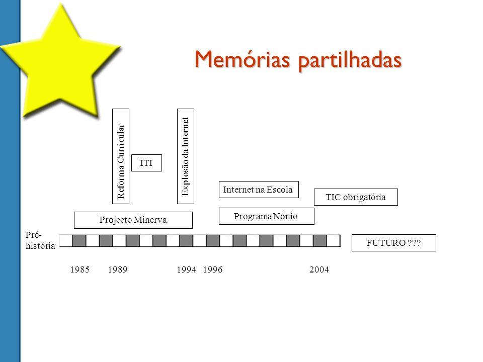 Memórias partilhadas Explosão da Internet Projecto Minerva Programa Nónio Reforma Curricular TIC obrigatória ITI Pré- história 19851994198919962004 Internet na Escola FUTURO