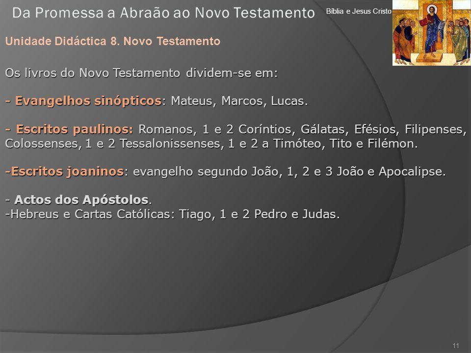 Bíblia e Jesus Cristo Unidade Didáctica 8. Novo Testamento 11 Os livros do Novo Testamento dividem-se em: - Evangelhos sinópticos: Mateus, Marcos, Luc