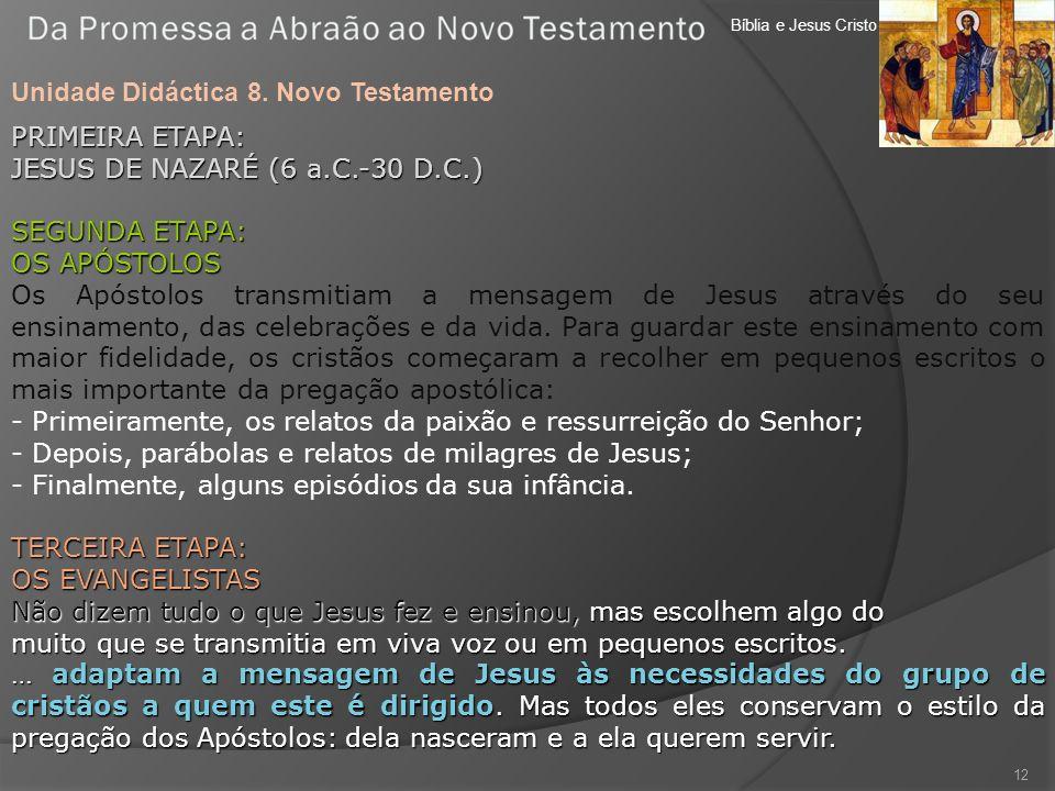 Bíblia e Jesus Cristo Unidade Didáctica 8. Novo Testamento 12 PRIMEIRA ETAPA: JESUS DE NAZARÉ (6 a.C.-30 D.C.) SEGUNDA ETAPA: OS APÓSTOLOS Os Apóstolo