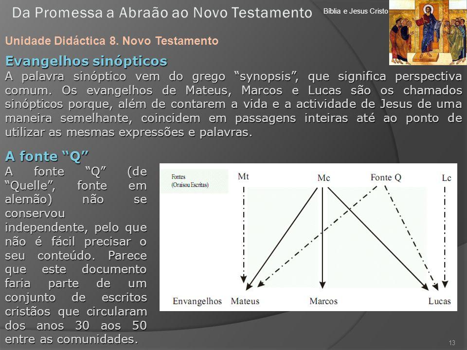 Bíblia e Jesus Cristo Unidade Didáctica 8. Novo Testamento 13 Evangelhos sinópticos A palavra sinóptico vem do grego synopsis, que significa perspecti
