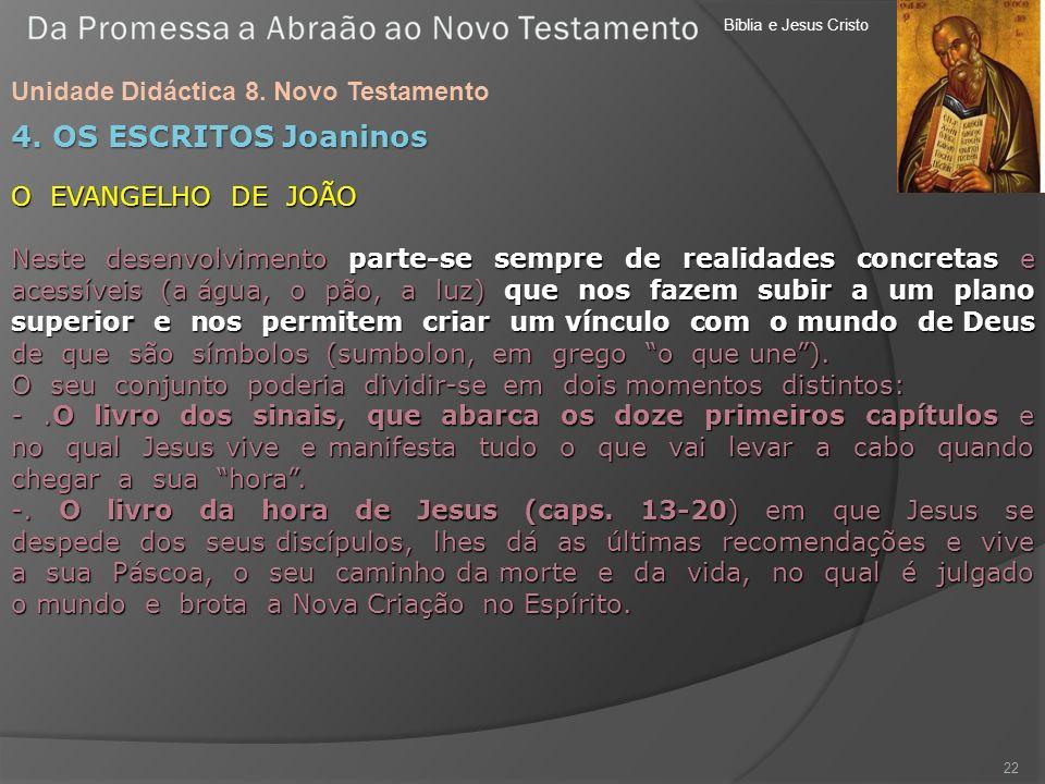 Bíblia e Jesus Cristo Unidade Didáctica 8. Novo Testamento 22 4. OS ESCRITOS Joaninos O EVANGELHO DE JOÃO Neste desenvolvimento parte-se sempre de rea