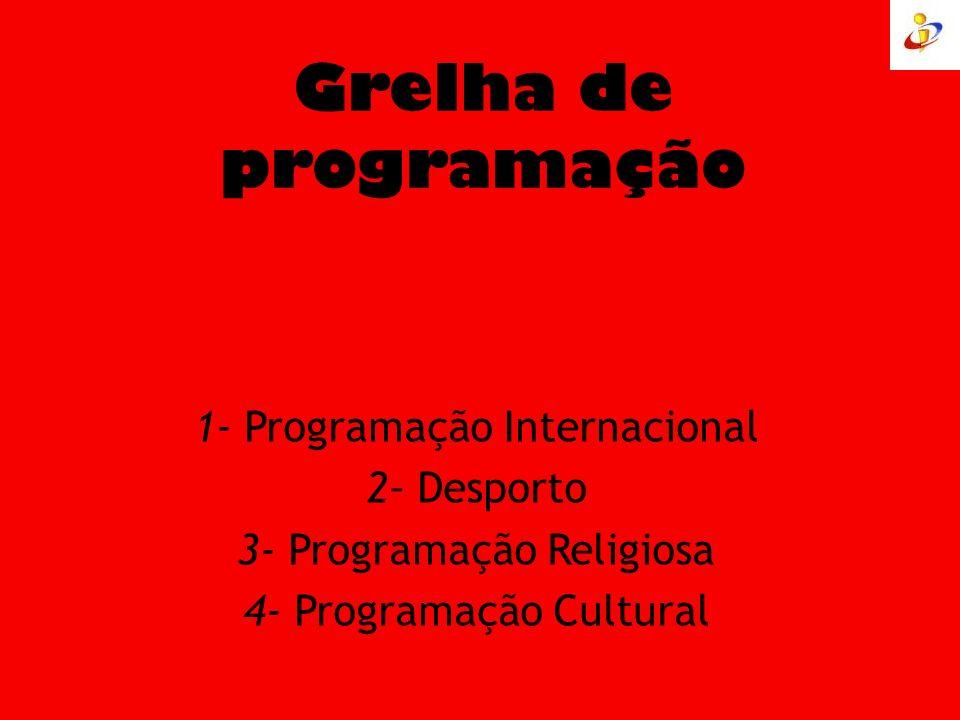 Grelha de programação 1- Programação Internacional 2– Desporto 3- Programação Religiosa 4- Programação Cultural