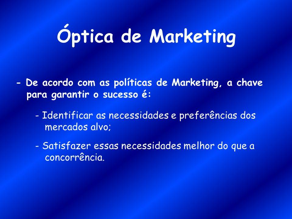 Óptica de Marketing - De acordo com as políticas de Marketing, a chave para garantir o sucesso é: - Identificar as necessidades e preferências dos mer