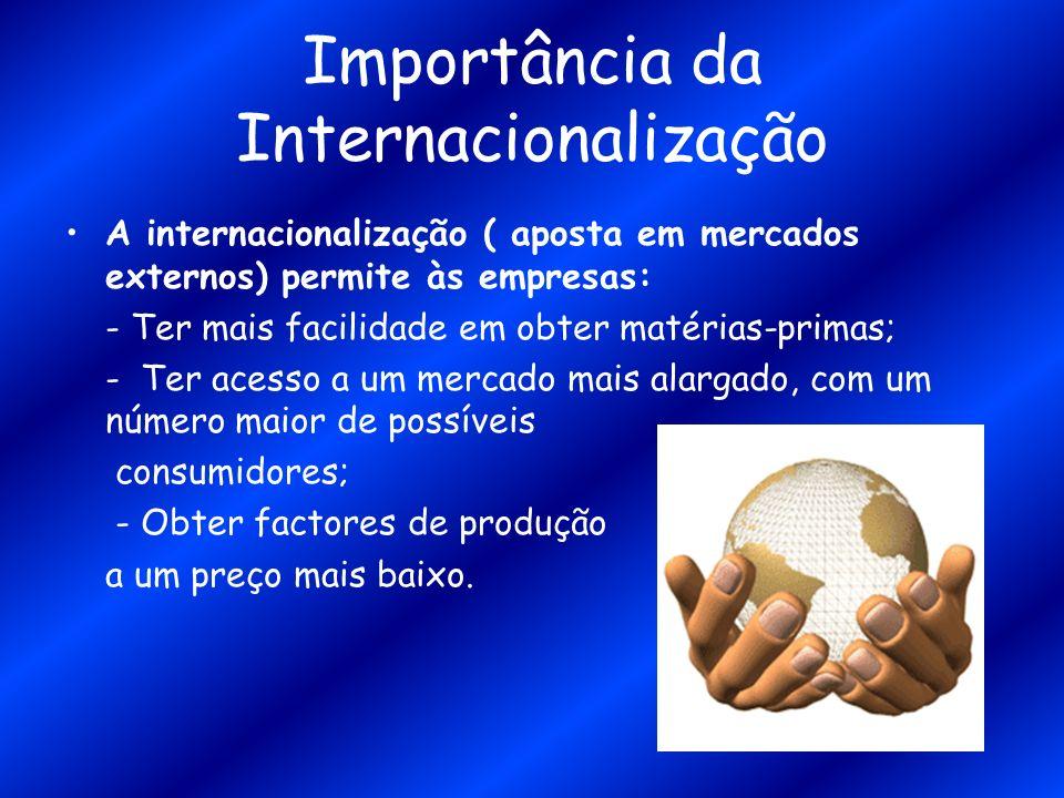 Importância da Internacionalização A internacionalização ( aposta em mercados externos) permite às empresas: - Ter mais facilidade em obter matérias-p