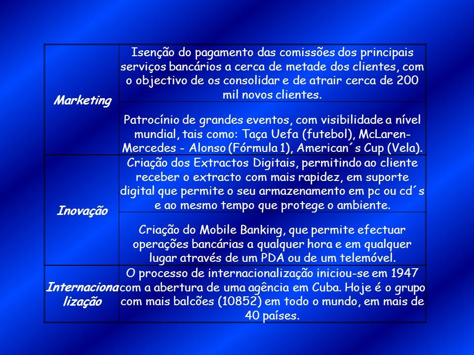 Marketing Isenção do pagamento das comissões dos principais serviços bancários a cerca de metade dos clientes, com o objectivo de os consolidar e de a