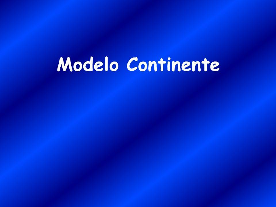 Modelo Continente