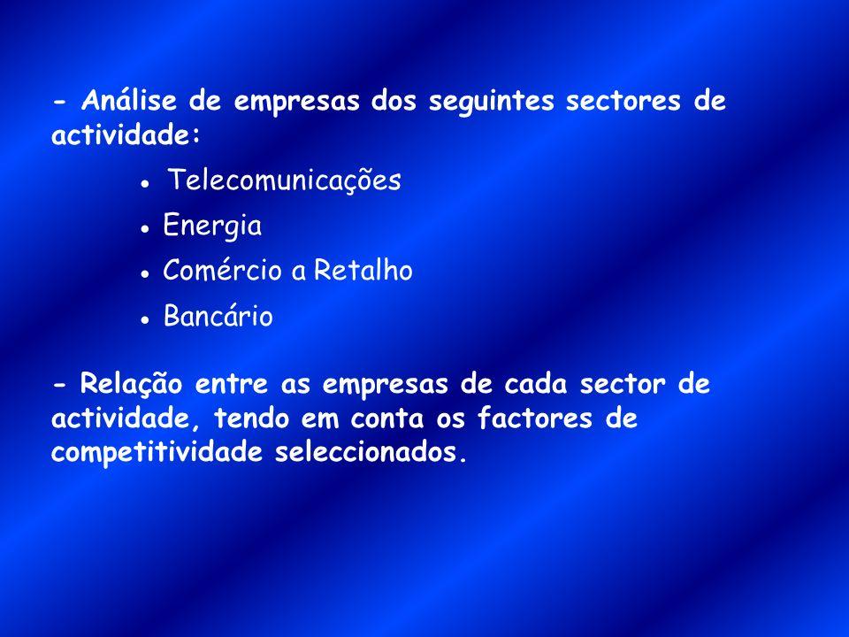- Análise de empresas dos seguintes sectores de actividade: Telecomunicações Energia Comércio a Retalho Bancário - Relação entre as empresas de cada s