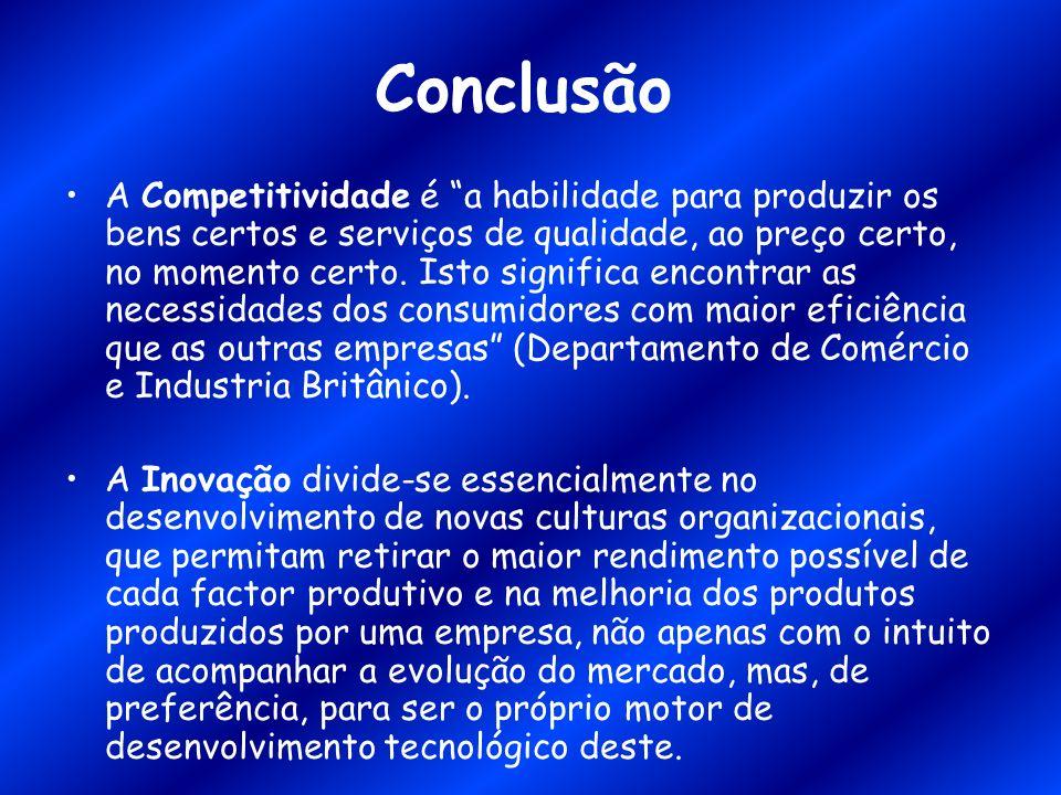Conclusão A Competitividade é a habilidade para produzir os bens certos e serviços de qualidade, ao preço certo, no momento certo. Isto significa enco