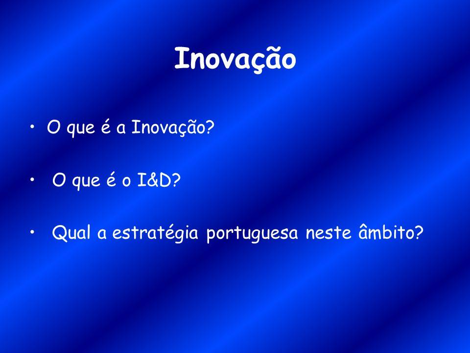 Inovação O que é a Inovação? O que é o I&D? Qual a estratégia portuguesa neste âmbito?
