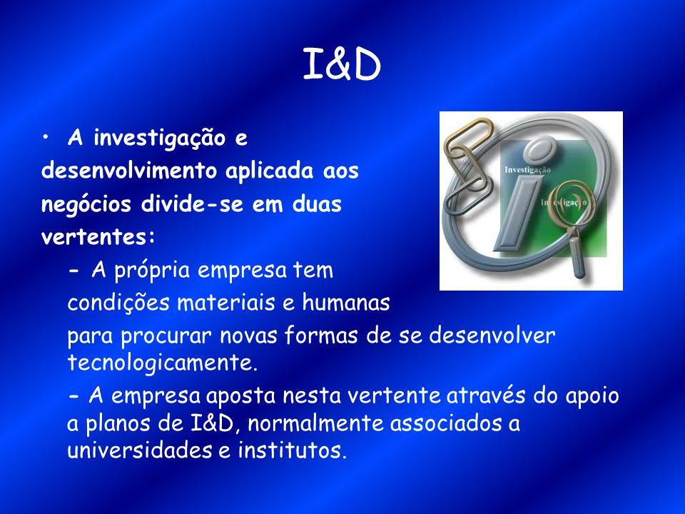 I&D A investigação e desenvolvimento aplicada aos negócios divide-se em duas vertentes: - A própria empresa tem condições materiais e humanas para pro