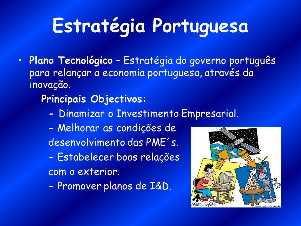 Estratégia Portuguesa Plano Tecnológico – Estratégia do governo português para relançar a economia portuguesa, através da inovação. Principais Objecti