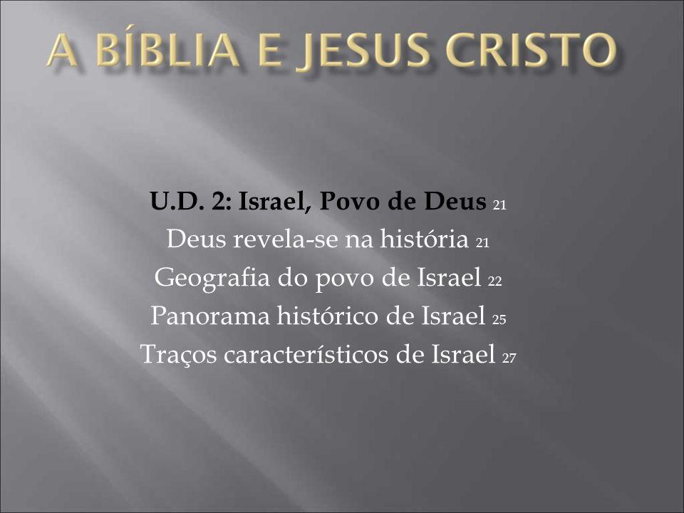 U.D. 2: Israel, Povo de Deus 21 Deus revela-se na história 21 Geografia do povo de Israel 22 Panorama histórico de Israel 25 Traços característicos de