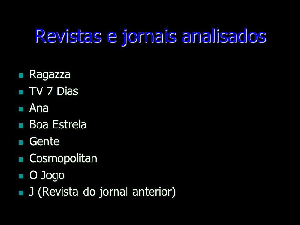 Revistas e jornais analisados Ragazza Ragazza TV 7 Dias TV 7 Dias Ana Ana Boa Estrela Boa Estrela Gente Gente Cosmopolitan Cosmopolitan O Jogo O Jogo