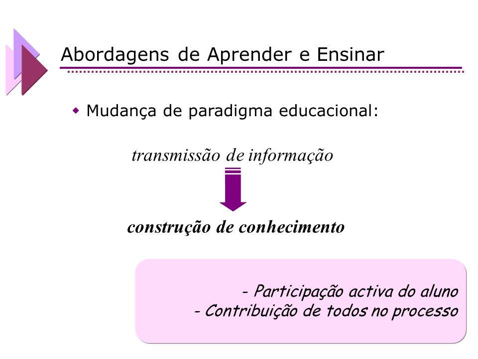 Abordagens de Aprender e Ensinar Mudança de paradigma educacional: transmissão de informação construção de conhecimento - Participação activa do aluno - Contribuição de todos no processo