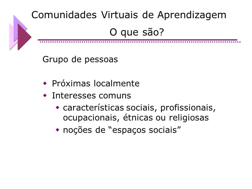 Grupo de pessoas Próximas localmente Interesses comuns características sociais, profissionais, ocupacionais, étnicas ou religiosas noções de espaços sociais Comunidades Virtuais de Aprendizagem O que são?