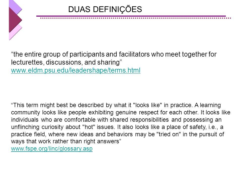 Grupo de pessoas Próximas localmente Interesses comuns características sociais, profissionais, ocupacionais, étnicas ou religiosas noções de espaços s