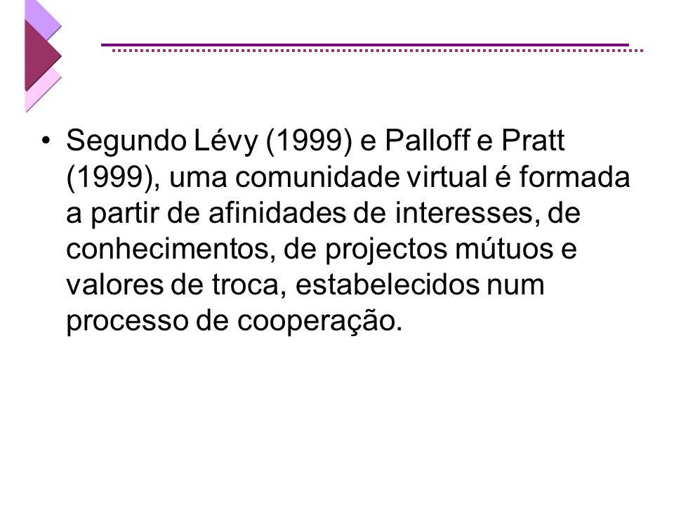 Rheingold no seu livro The Virtual Community (disponível, gratuito, no endereço www.rheingold.com/vc/book/) foi um dos primeiros a estudar o tema, e a