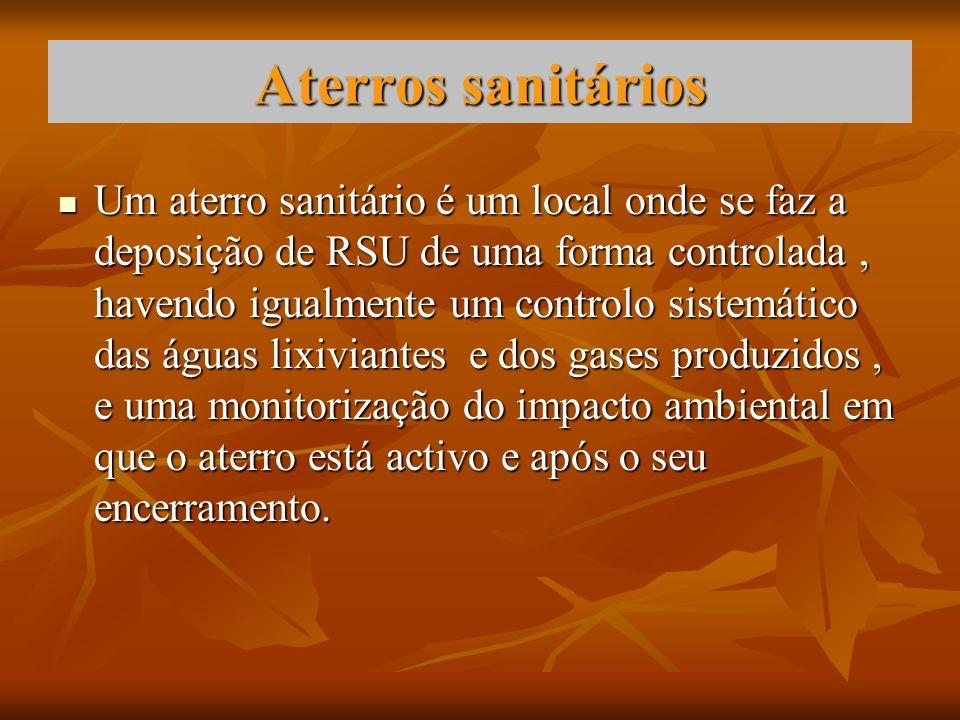 Aterros sanitários Um aterro sanitário é um local onde se faz a deposição de RSU de uma forma controlada, havendo igualmente um controlo sistemático d