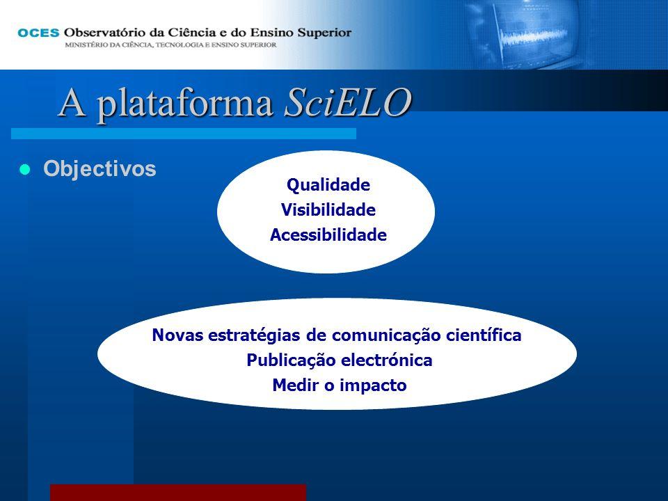 A plataforma SciELO Qualidade Visibilidade Acessibilidade Novas estratégias de comunicação científica Publicação electrónica Medir o impacto Objectivo