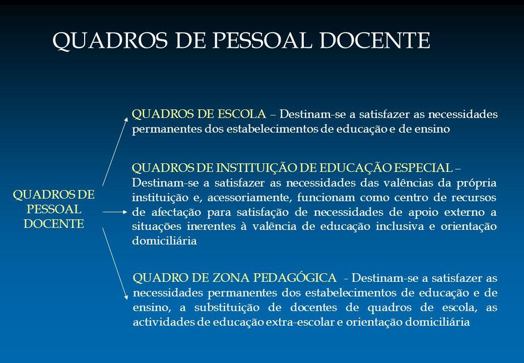 QUADROS DE PESSOAL DOCENTE QUADROS DE ESCOLA – Destinam-se a satisfazer as necessidades permanentes dos estabelecimentos de educação e de ensino QUADR