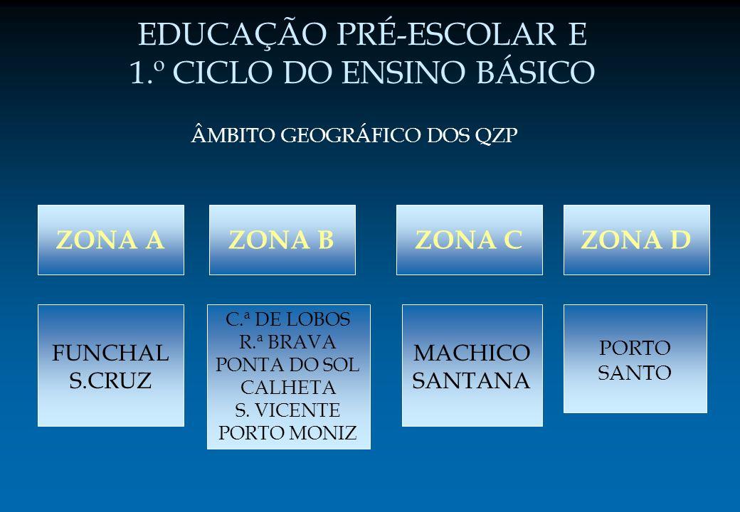 EDUCAÇÃO PRÉ-ESCOLAR E 1.º CICLO DO ENSINO BÁSICO ÂMBITO GEOGRÁFICO DOS QZP C.ª DE LOBOS R.ª BRAVA PONTA DO SOL CALHETA S. VICENTE PORTO MONIZ FUNCHAL