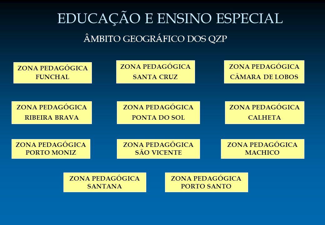 EDUCAÇÃO E ENSINO ESPECIAL ÂMBITO GEOGRÁFICO DOS QZP ZONA PEDAGÓGICA FUNCHAL ZONA PEDAGÓGICA SANTA CRUZ ZONA PEDAGÓGICA CÂMARA DE LOBOS ZONA PEDAGÓGIC