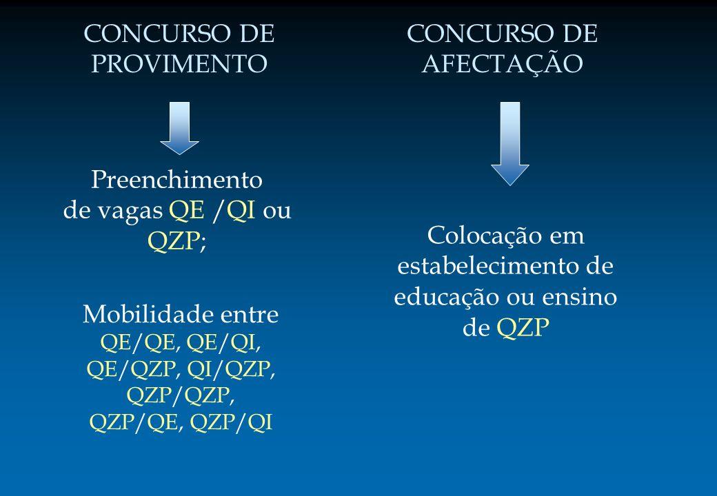 CONCURSO DE PROVIMENTO CONCURSO DE AFECTAÇÃO Preenchimento de vagas QE /QI ou QZP; Colocação em estabelecimento de educação ou ensino de QZP Mobilidad