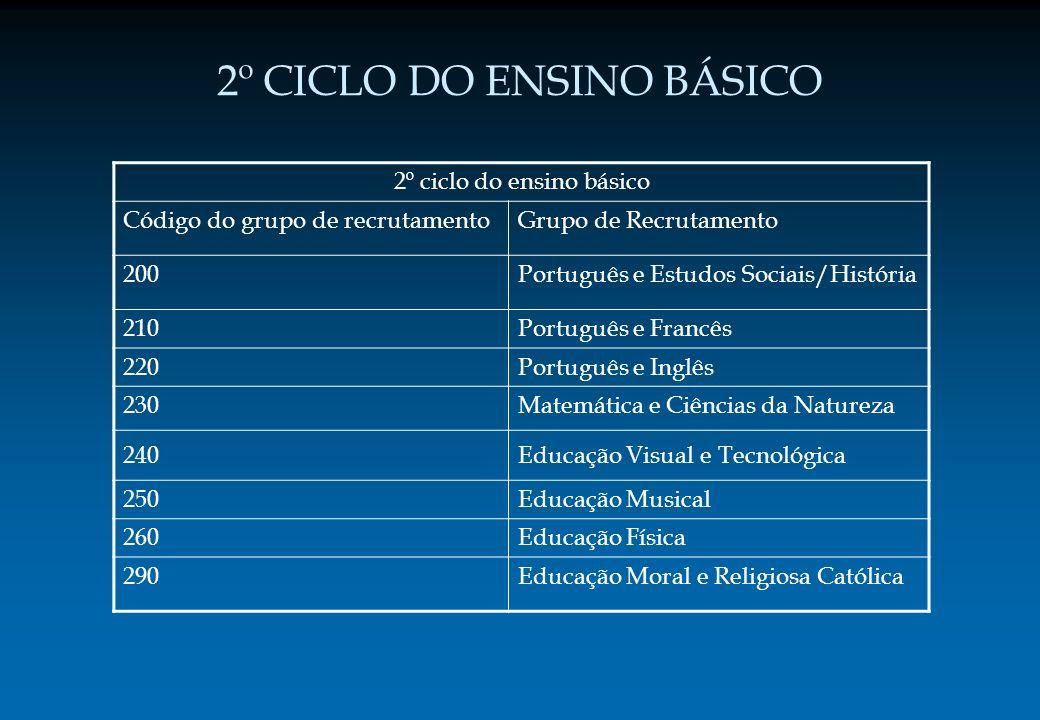 2º CICLO DO ENSINO BÁSICO 2º ciclo do ensino básico Código do grupo de recrutamentoGrupo de Recrutamento 200Português e Estudos Sociais/História 210Po